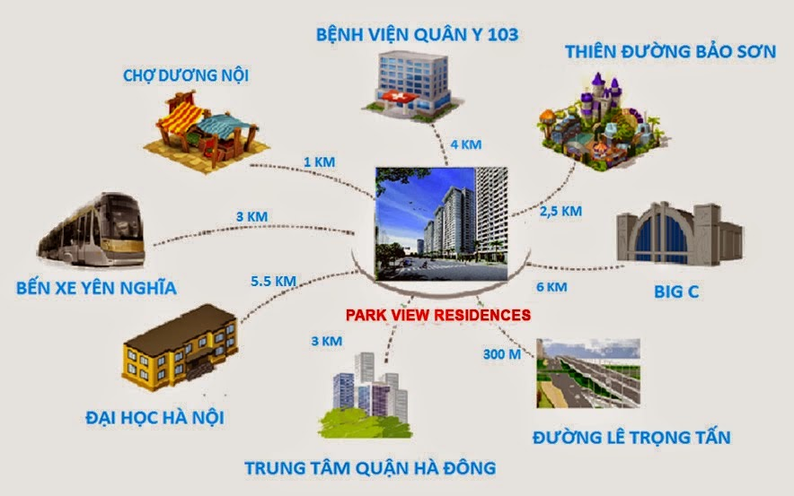 vi-tri-chung-cu-parkview-resedence-duong-noi